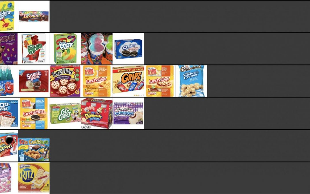 Early 2000's Lunch Room Snacks – TIERED